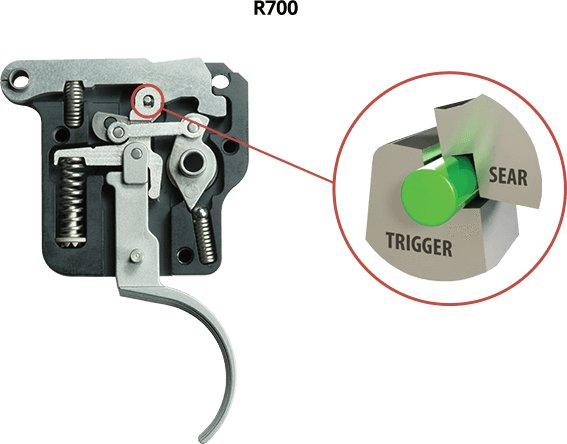 Trigger Tech Rem 700 Factory Single Stage: Right hand, Primary